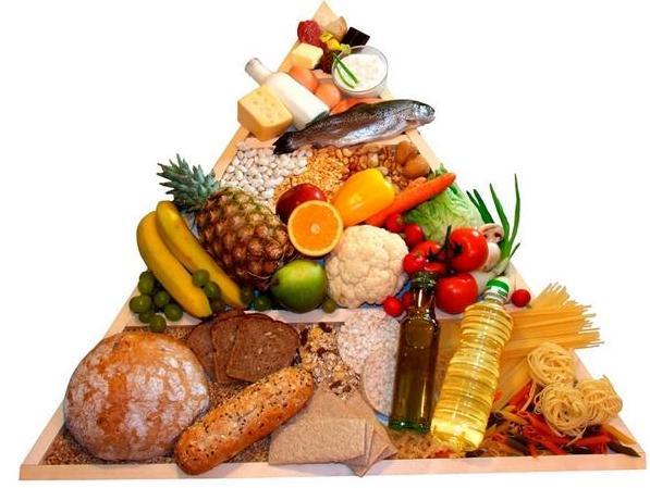 Основные моменты рационального питания